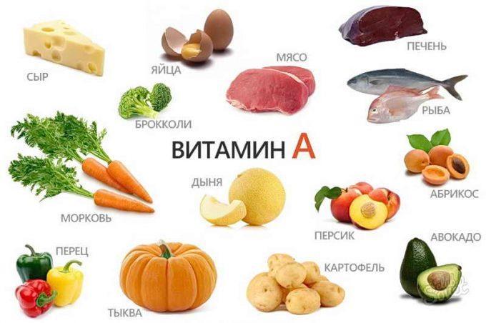 витамин А от выпадения шерсти