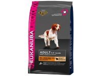 корм эукануба для собак