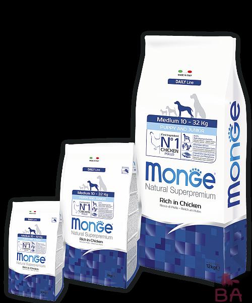 Корм Monge для собак: анализ состава, разновидности, цена, где купить?