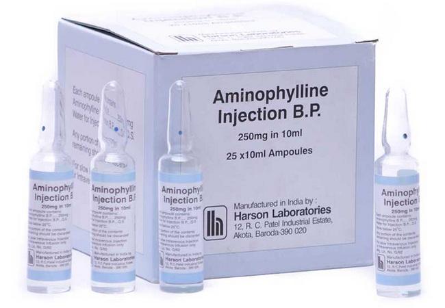 Как использовать Аминофиллин от целлюлита
